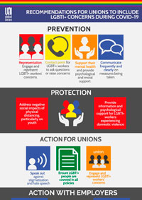 Infographic – Recommendations for unions to include LGBTI+ concerns during and after the pandemic of COVID-19